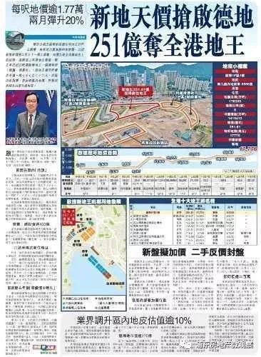 新鸿基以约251亿港币夺得九龙启德(原启德机场)第1F区1号地盘的新九龙内