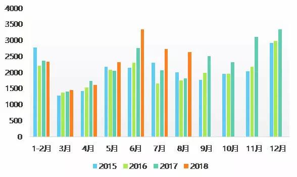 国家统计局9月16日发布8月70个大中城市商品住宅销售价格变动情况