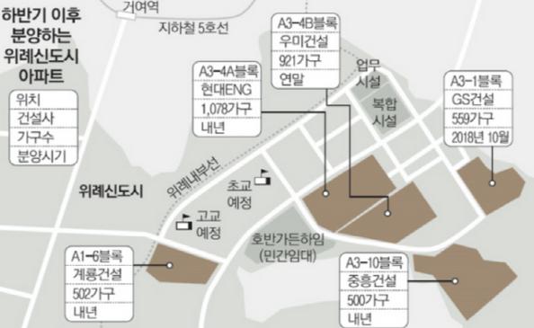 韩国10月至11月销售首都圈懒腰留心观察万的单位是
