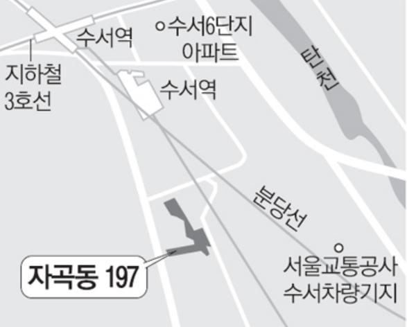 韩国水西土地补偿3千亿元附近房价的火种