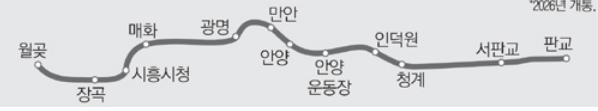 韩国板桥复线地铁将成为首都地区西南部广域交通网的一轴
