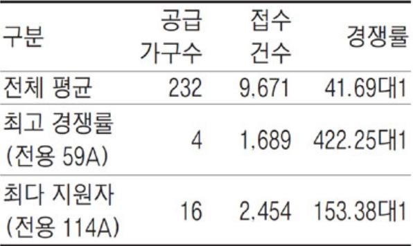 需要10亿韩元现金 韩元leaders订购了1万名