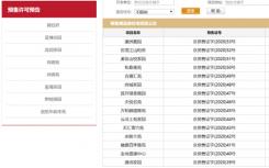 根据北京市住房官网消息 近期多个项目获得预售许可预告