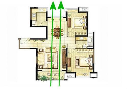 买房挑选户型 是买房流程中主观性很强的一个环节