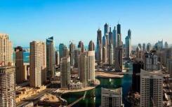 房地产投资软件行业市场见证近期的最高增长